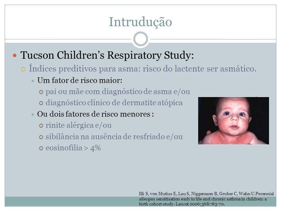 Intrudução Tucson Children's Respiratory Study: