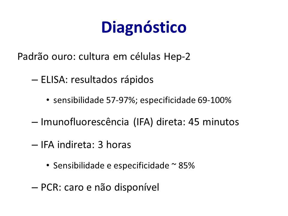 Diagnóstico Padrão ouro: cultura em células Hep-2