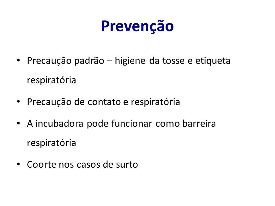 Prevenção Precaução padrão – higiene da tosse e etiqueta respiratória