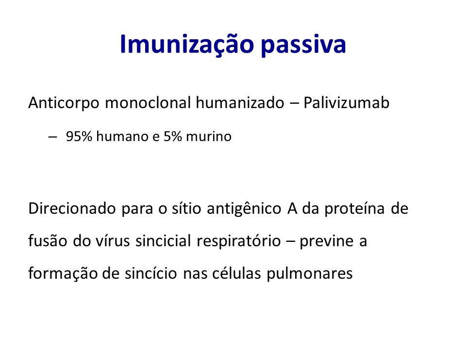 Imunização passiva Anticorpo monoclonal humanizado – Palivizumab