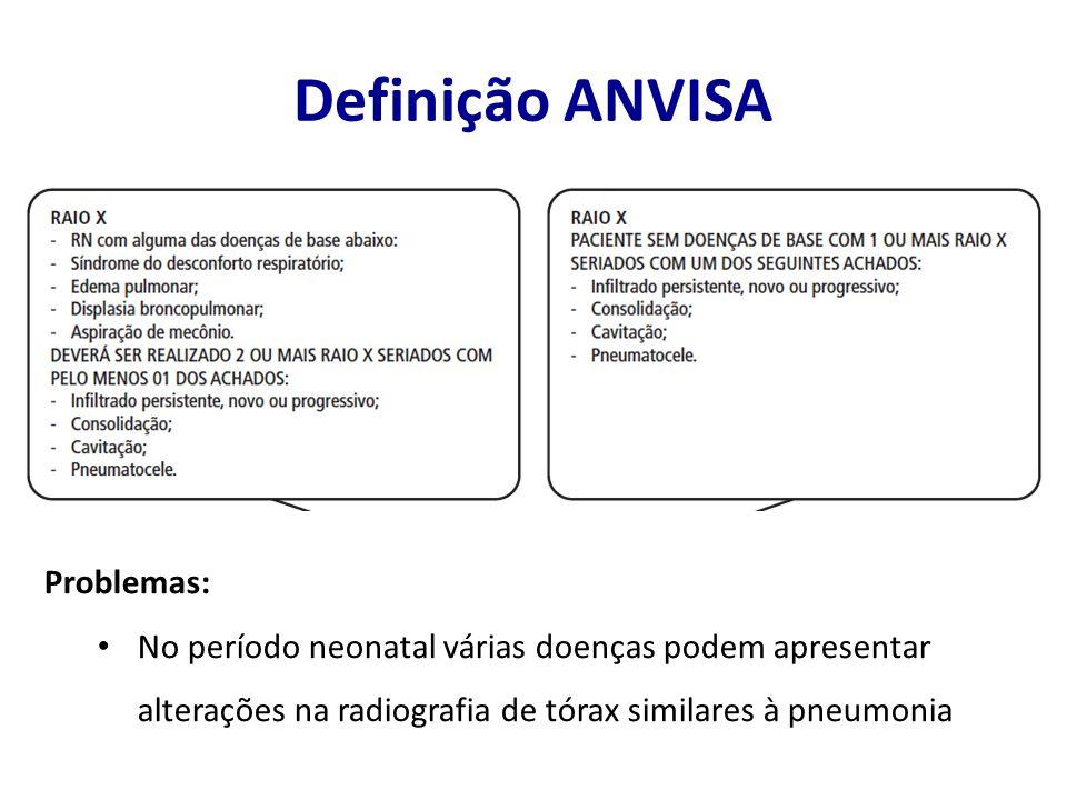 Definição ANVISA Problemas: