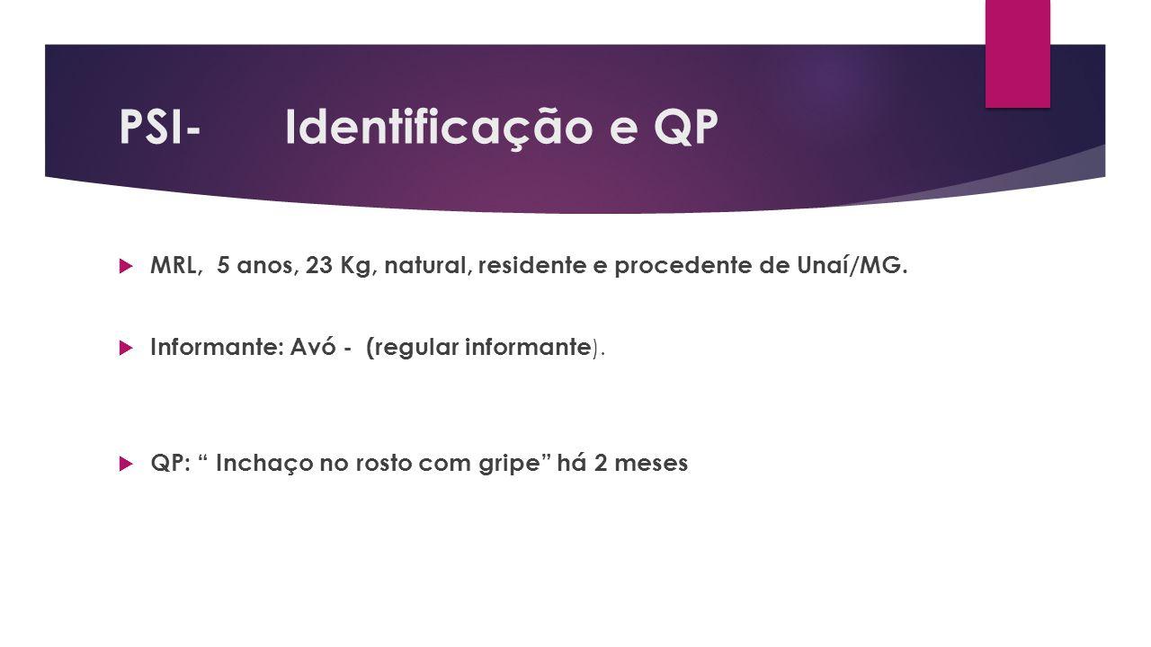 PSI- Identificação e QP