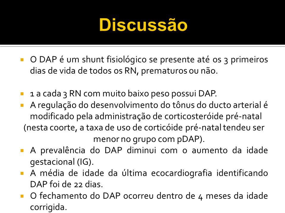 Discussão O DAP é um shunt fisiológico se presente até os 3 primeiros dias de vida de todos os RN, prematuros ou não.