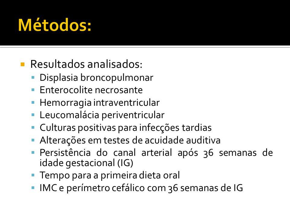 Métodos: Resultados analisados: Displasia broncopulmonar