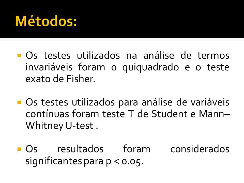 Métodos: Os testes utilizados na análise de termos invariáveis foram o quiquadrado e o teste exato de Fisher.