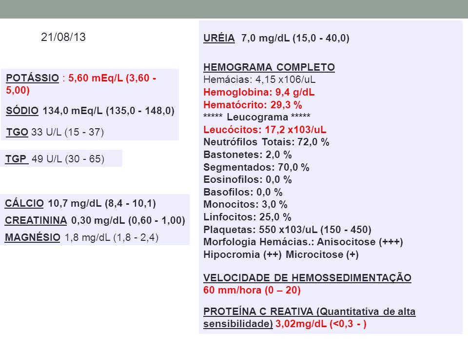 21/08/13 HEMOGRAMA COMPLETO Hemácias: 4,15 x106/uL