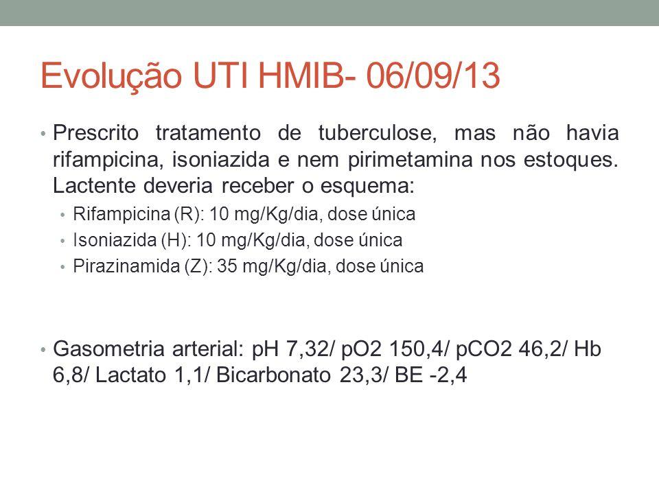 Evolução UTI HMIB- 06/09/13