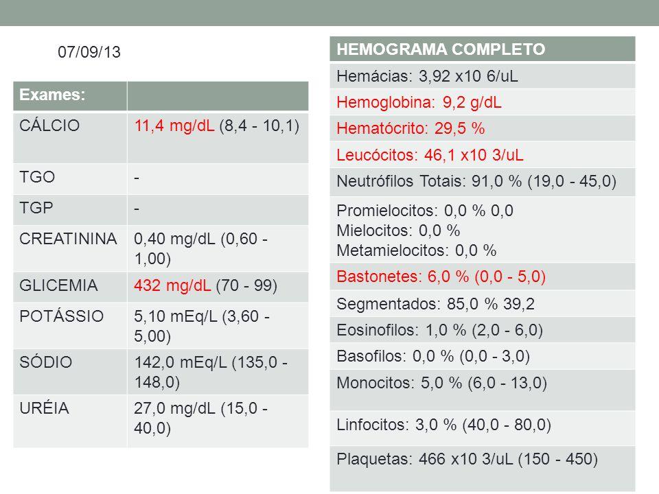 07/09/13 HEMOGRAMA COMPLETO. Hemácias: 3,92 x10 6/uL. Hemoglobina: 9,2 g/dL. Hematócrito: 29,5 %