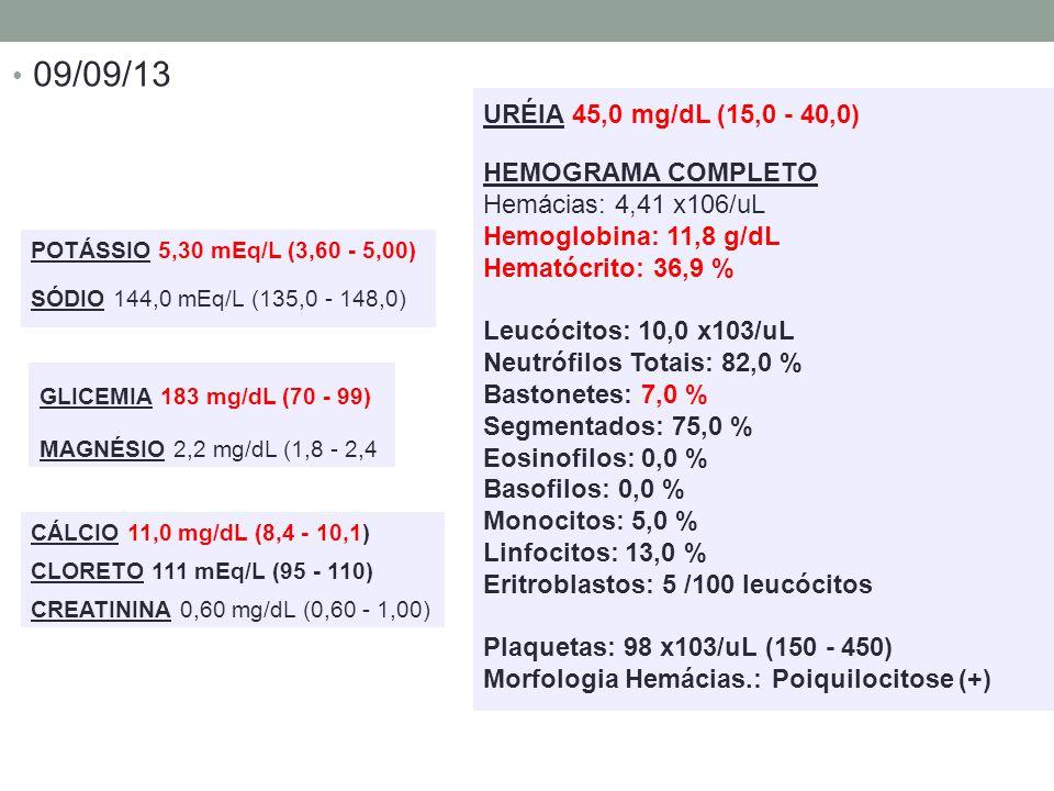 09/09/13 HEMOGRAMA COMPLETO Hemácias: 4,41 x106/uL