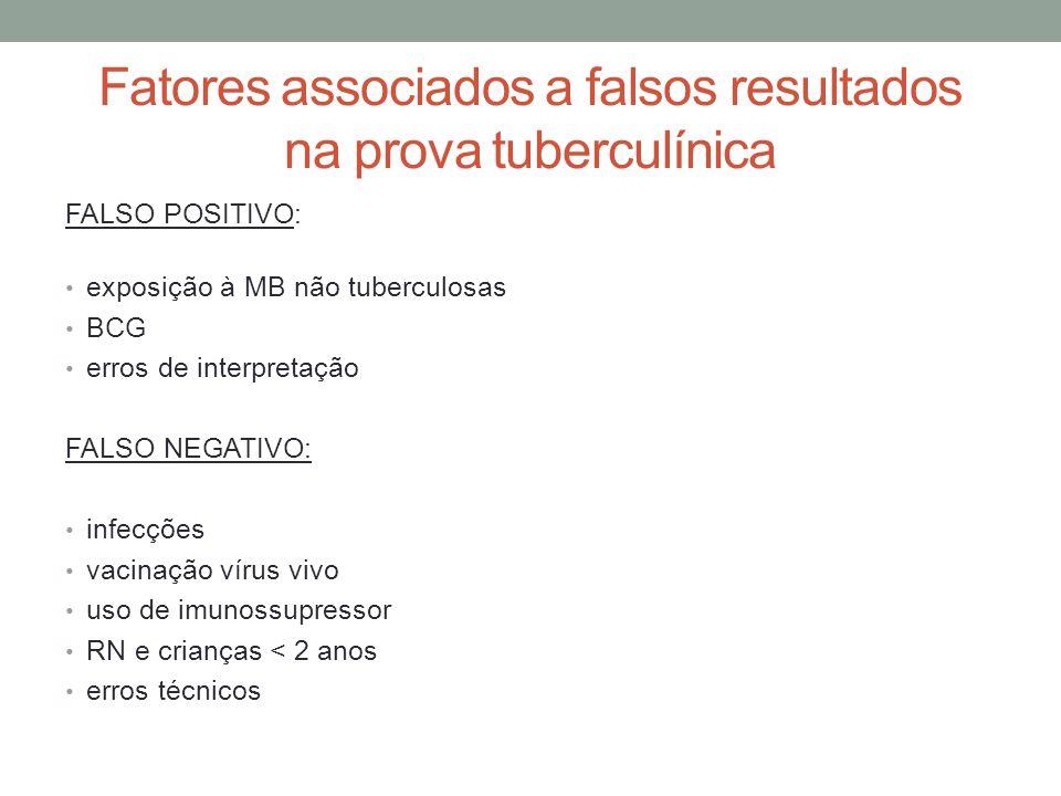 Fatores associados a falsos resultados na prova tuberculínica