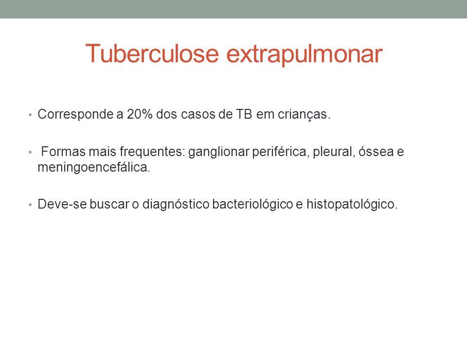 Tuberculose extrapulmonar