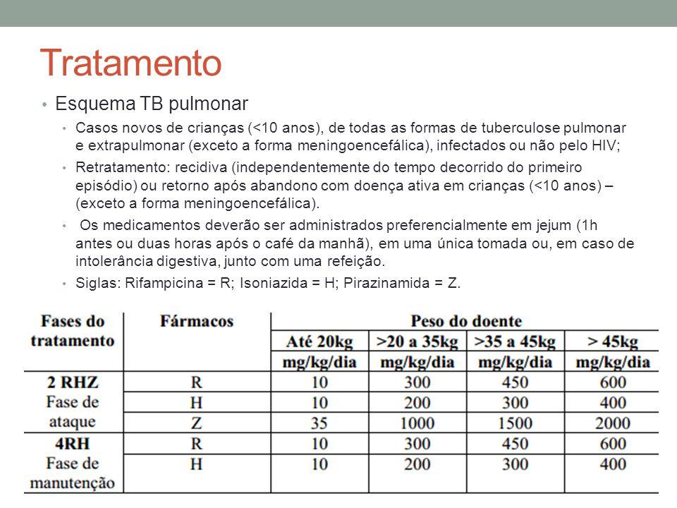 Tratamento Esquema TB pulmonar
