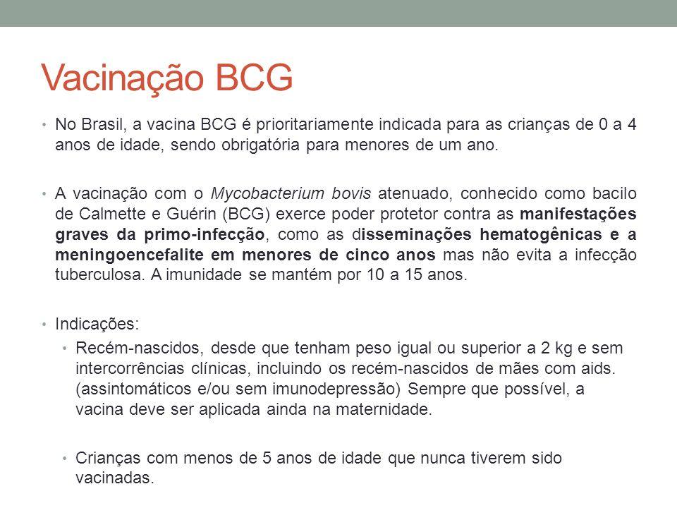 Vacinação BCG No Brasil, a vacina BCG é prioritariamente indicada para as crianças de 0 a 4 anos de idade, sendo obrigatória para menores de um ano.