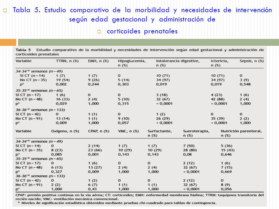 corticoides prenatales