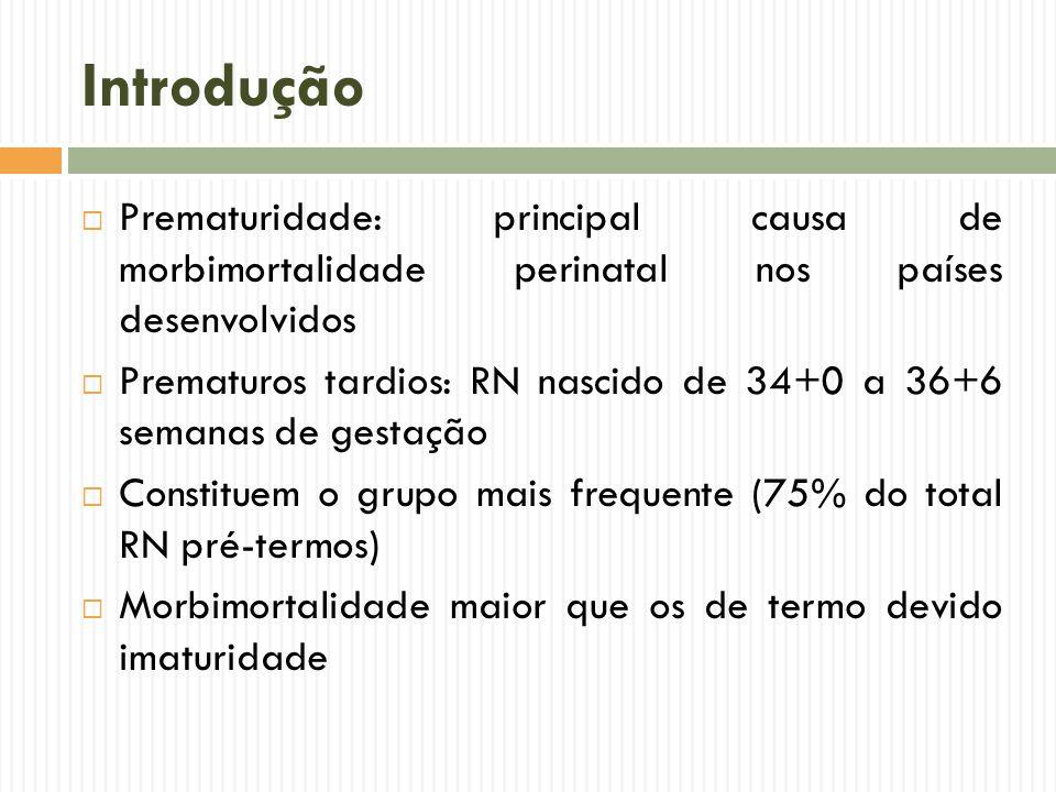 Introdução Prematuridade: principal causa de morbimortalidade perinatal nos países desenvolvidos.