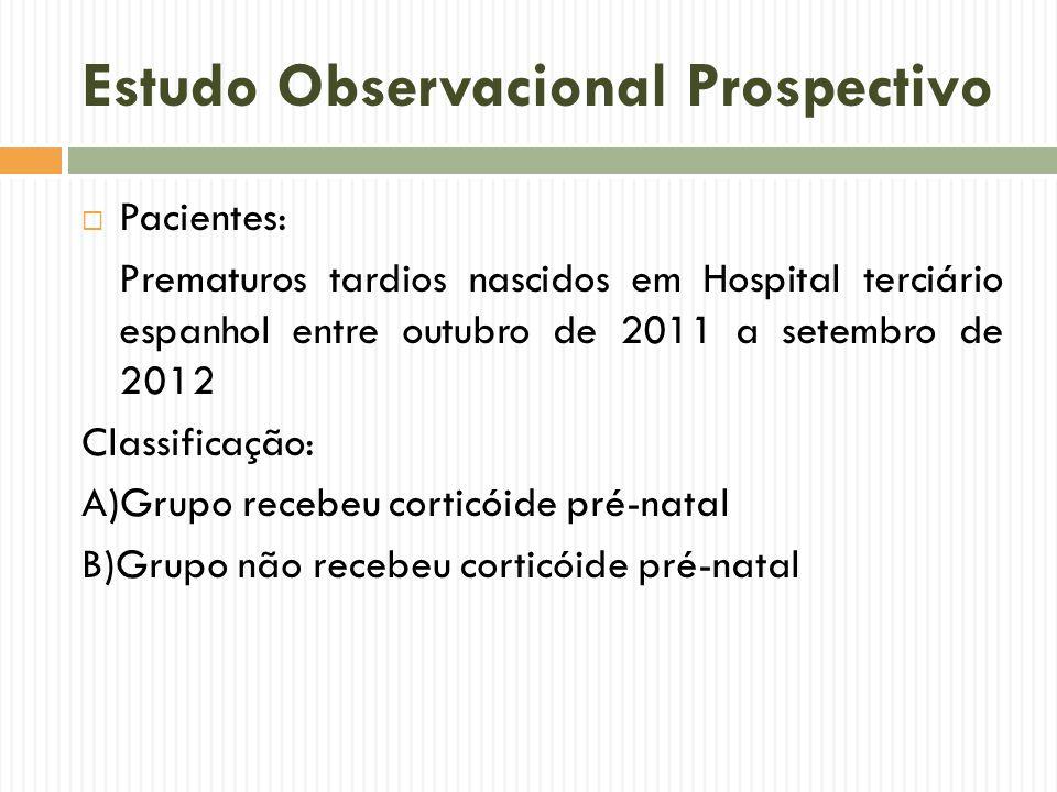 Estudo Observacional Prospectivo