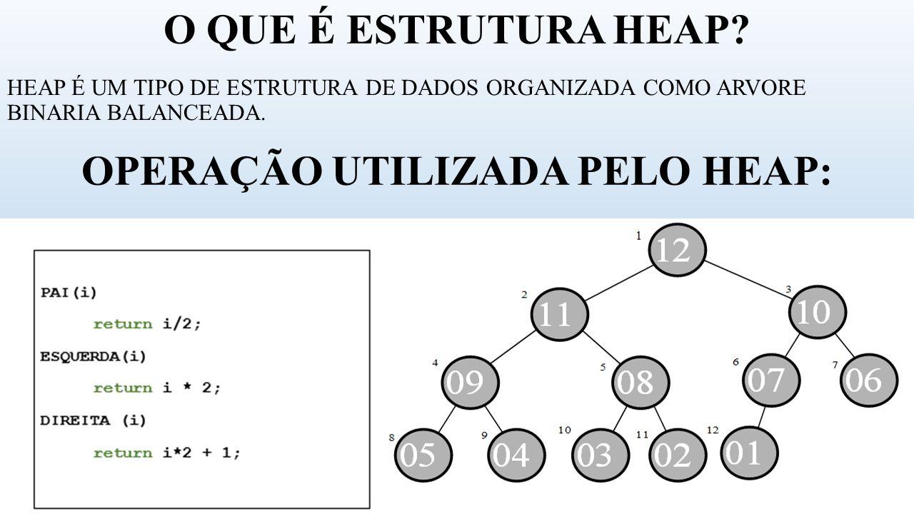 OPERAÇÃO UTILIZADA PELO HEAP: