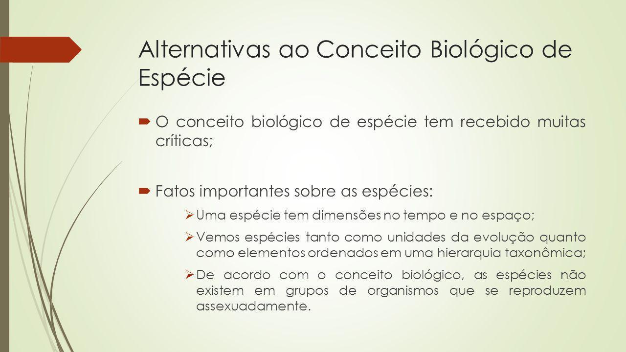 Alternativas ao Conceito Biológico de Espécie