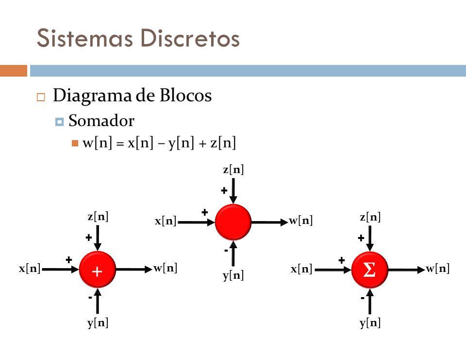 Sistemas Discretos + Σ Diagrama de Blocos Somador