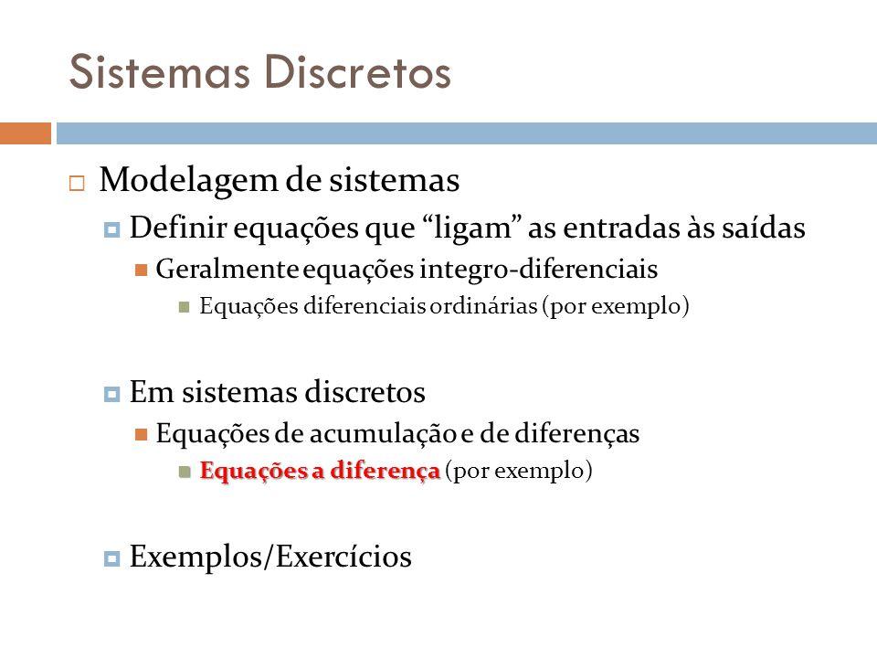 Sistemas Discretos Modelagem de sistemas