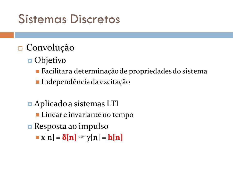 Sistemas Discretos Convolução Objetivo Aplicado a sistemas LTI