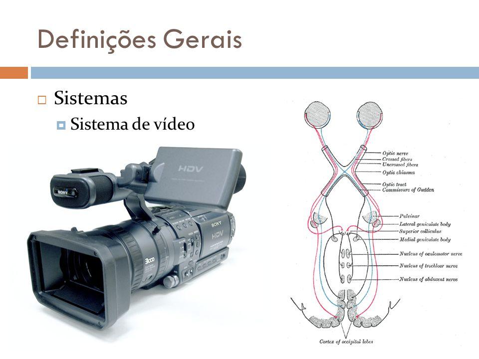 Definições Gerais Sistemas Sistema de vídeo