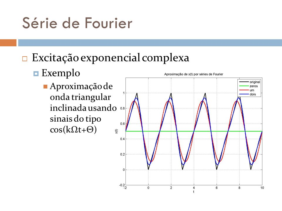 Série de Fourier Excitação exponencial complexa Exemplo