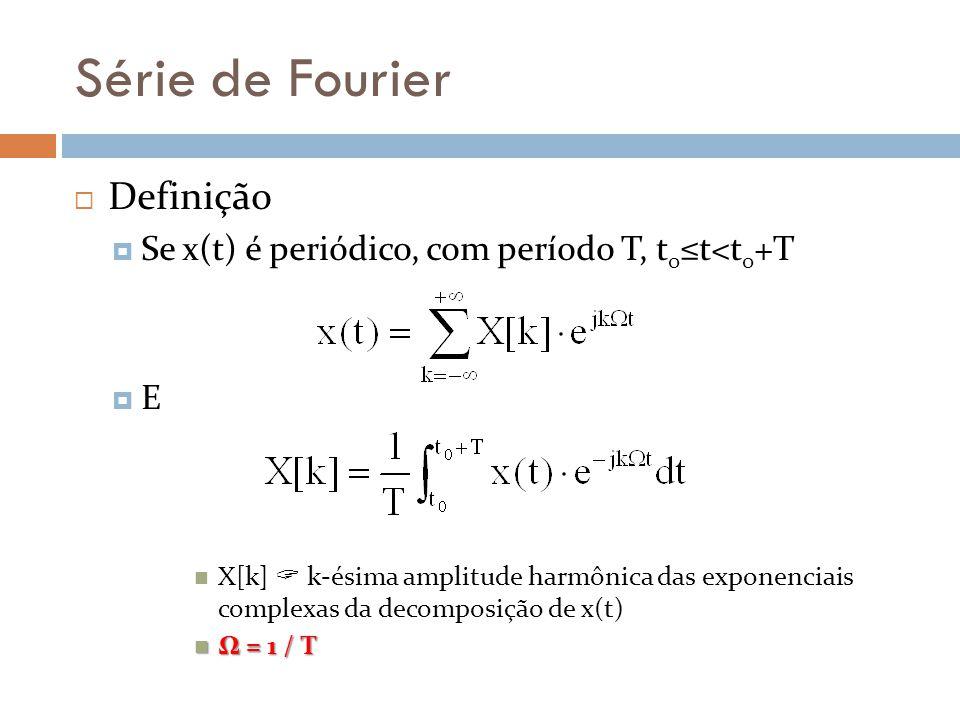 Série de Fourier Definição