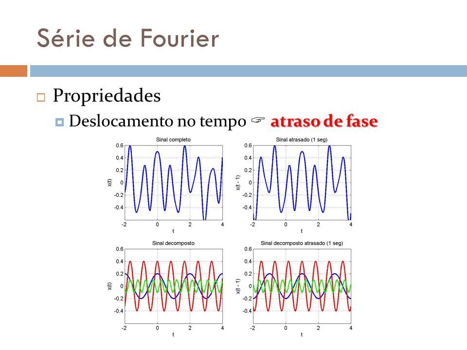 Série de Fourier Propriedades Deslocamento no tempo  atraso de fase