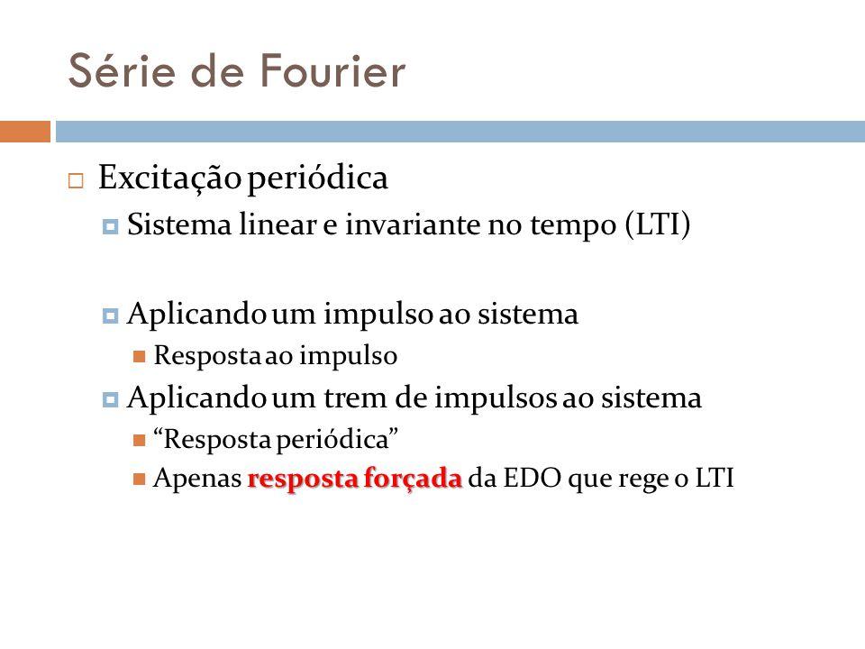 Série de Fourier Excitação periódica