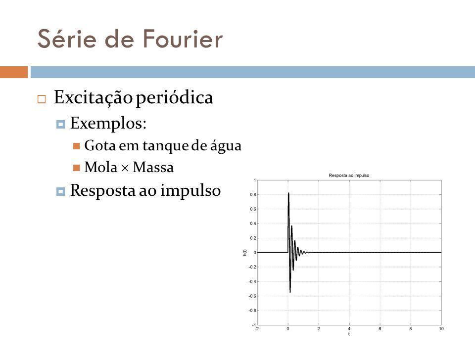 Série de Fourier Excitação periódica Exemplos: Resposta ao impulso