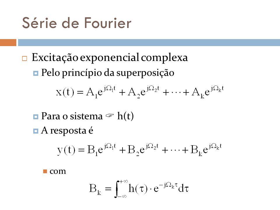Série de Fourier Excitação exponencial complexa