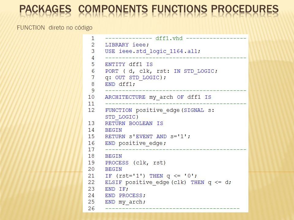 Packages Components FUNCTIONS PROCEDURES