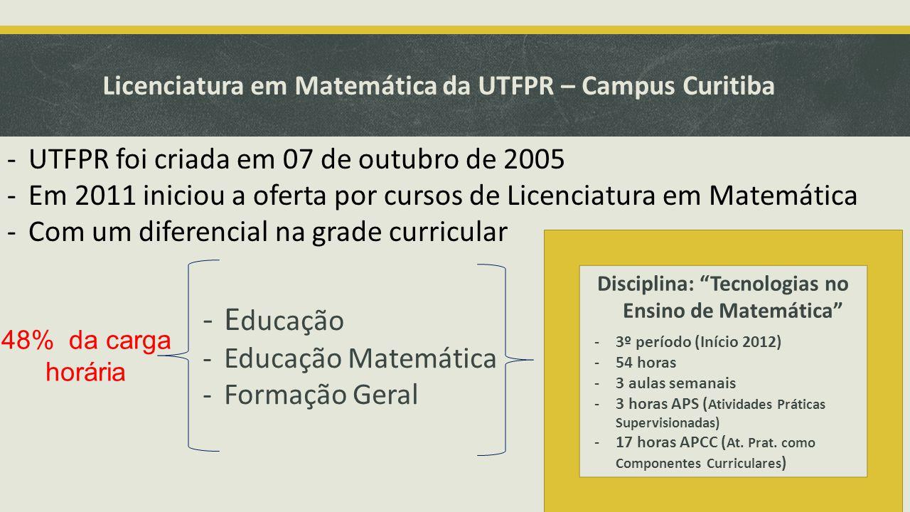 Licenciatura em Matemática da UTFPR – Campus Curitiba