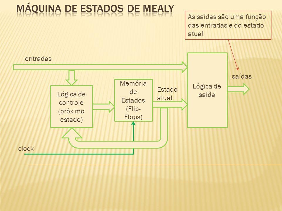 Máquina de estados de mealy