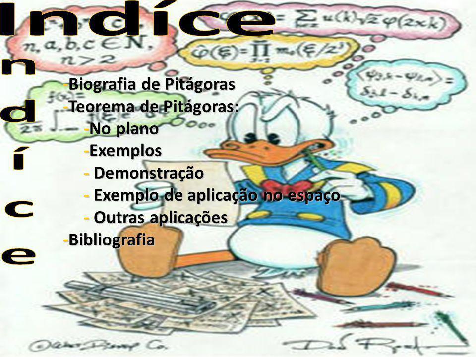 Indíce ndíce -Biografia de Pitágoras -Teorema de Pitágoras: -No plano