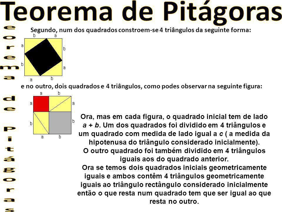 Ora, mas em cada figura, o quadrado inicial tem de lado