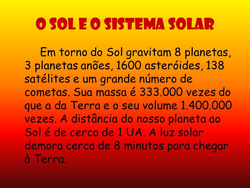 O Sol e o Sistema Solar