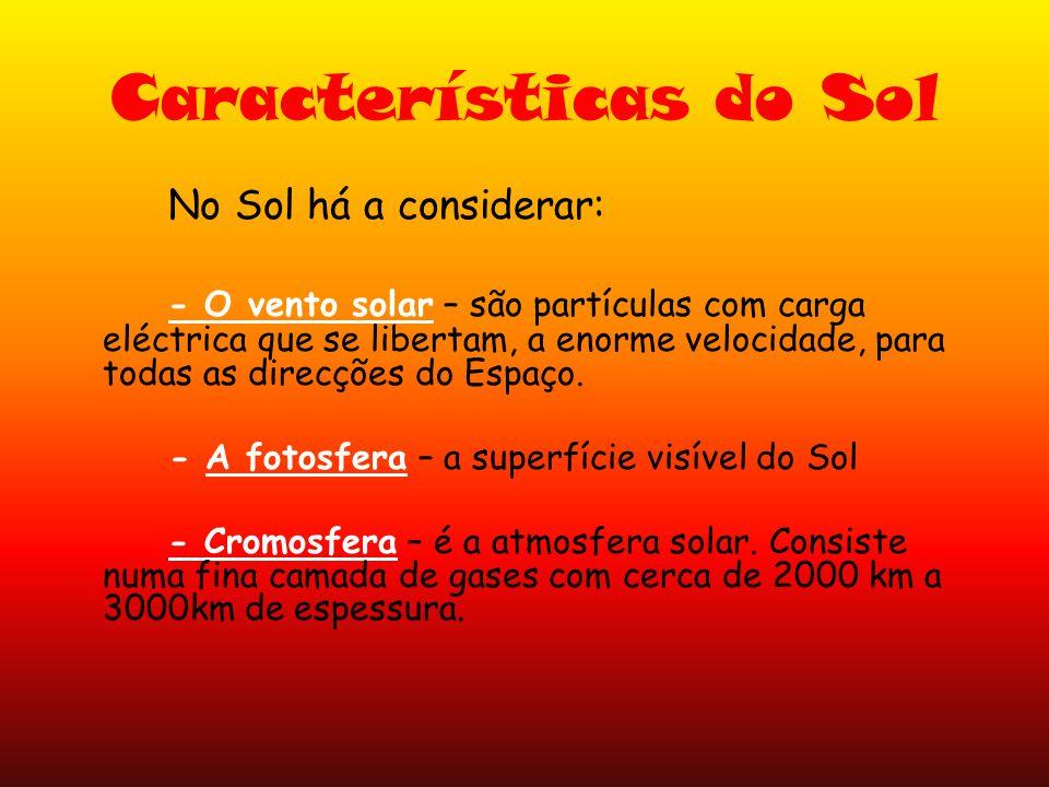 Características do Sol