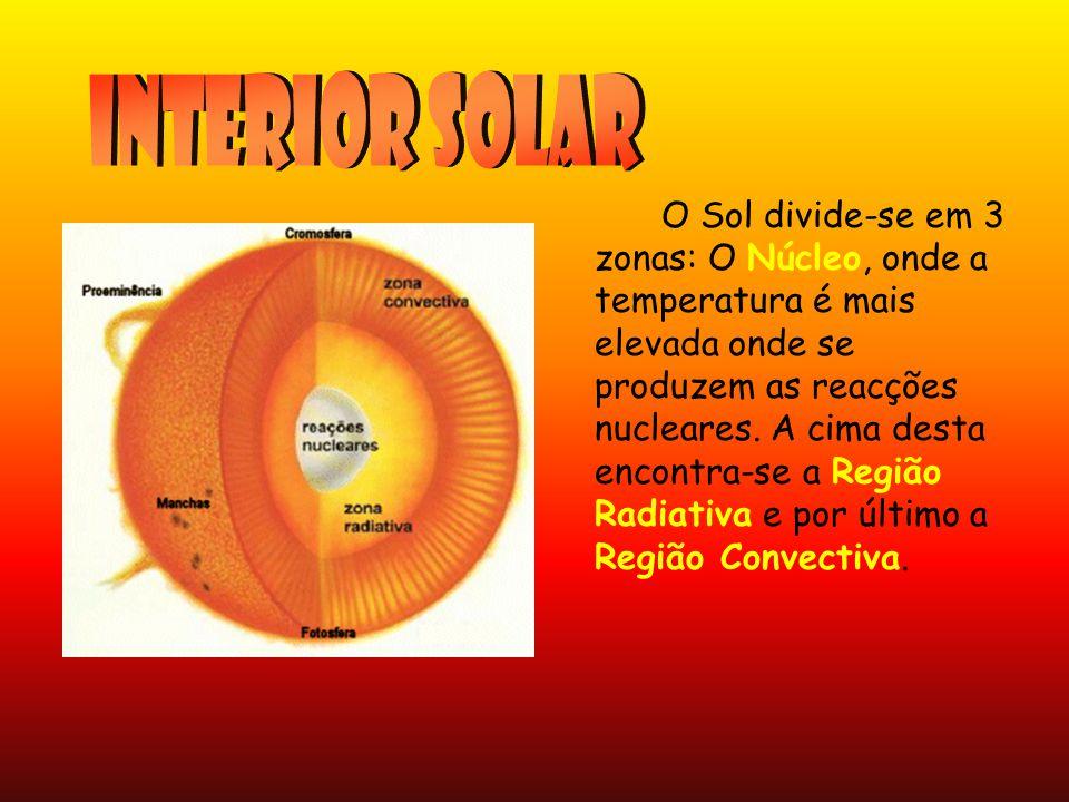 Interior Solar