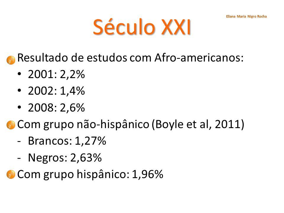 Século XXI Resultado de estudos com Afro-americanos: 2001: 2,2%