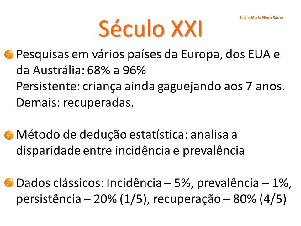 Século XXI Eliana Maria Nigro Rocha. Pesquisas em vários países da Europa, dos EUA e da Austrália: 68% a 96%