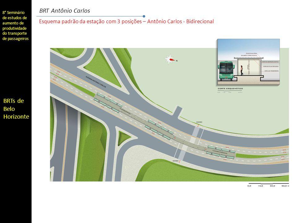 BRT Antônio Carlos Esquema padrão da estação com 3 posições – Antônio Carlos - Bidirecional