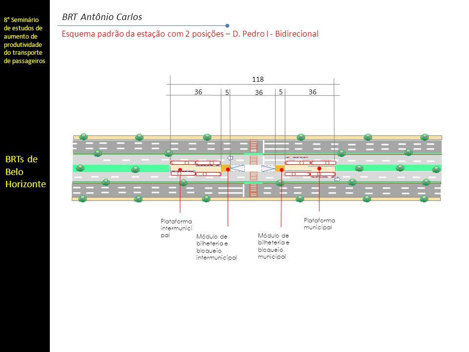 BRT Antônio Carlos Esquema padrão da estação com 2 posições – D. Pedro I - Bidirecional. Plataforma intermunicipal.