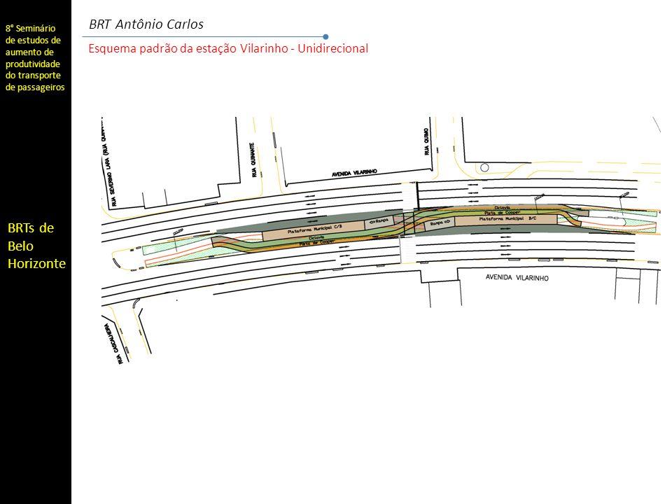 BRT Antônio Carlos Esquema padrão da estação Vilarinho - Unidirecional