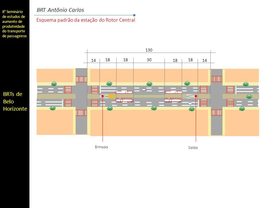 BRT Antônio Carlos Esquema padrão da estação do Rotor Central 18 30 14