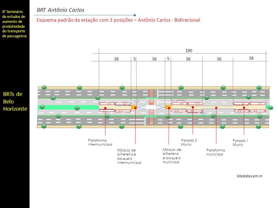 BRT Antônio Carlos Esquema padrão da estação com 3 posições – Antônio Carlos - Bidirecional. Plataforma intermunicipal.