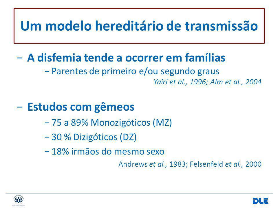 Um modelo hereditário de transmissão
