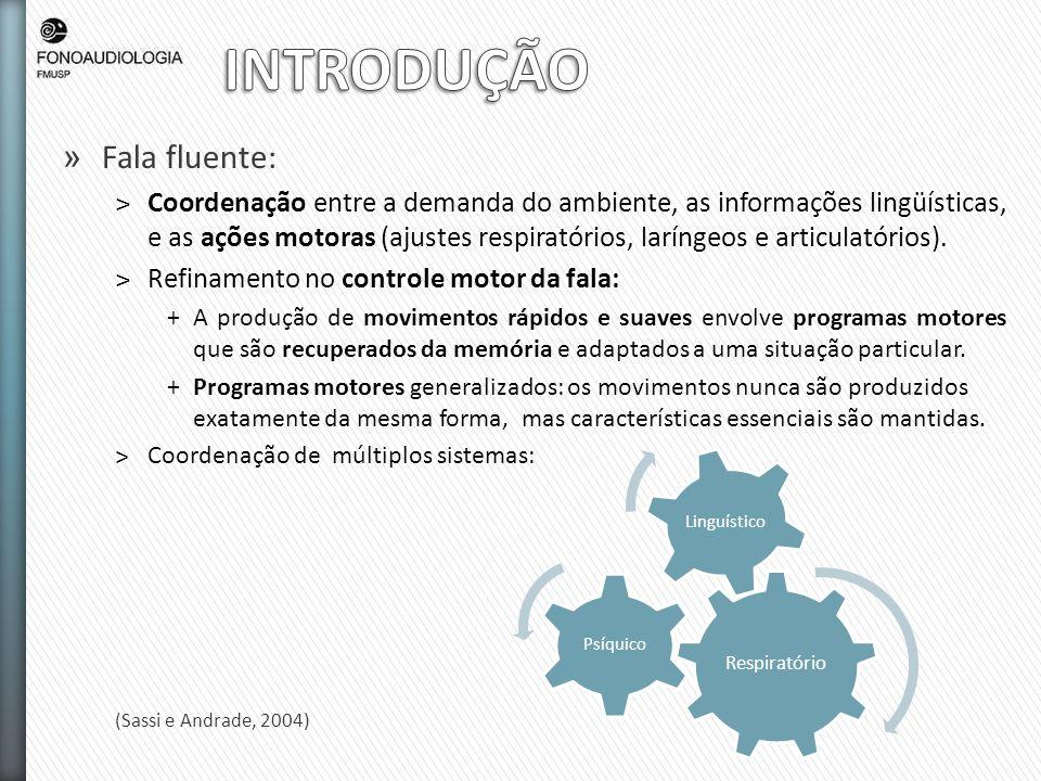 INTRODUÇÃO Fala fluente: