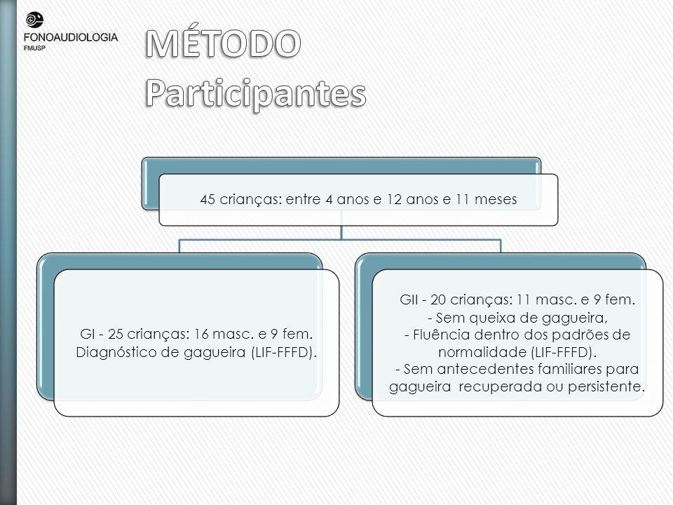 MÉTODO Participantes 45 crianças: entre 4 anos e 12 anos e 11 meses